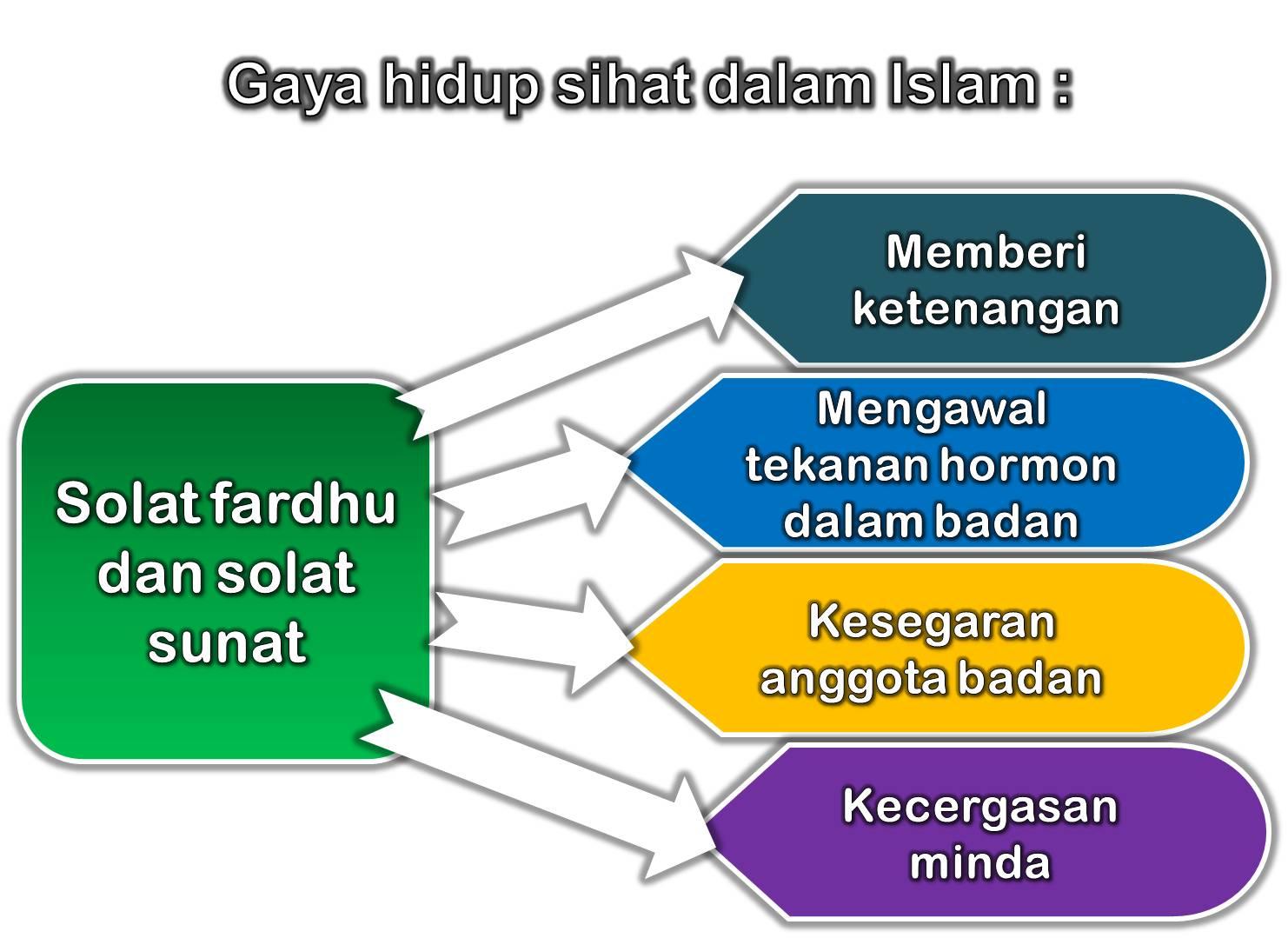 contoh assignment hubungan etnik di malaysia